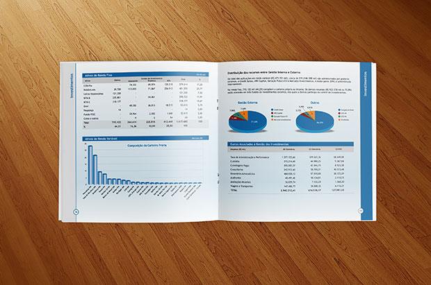 Relatório Anual Eletros